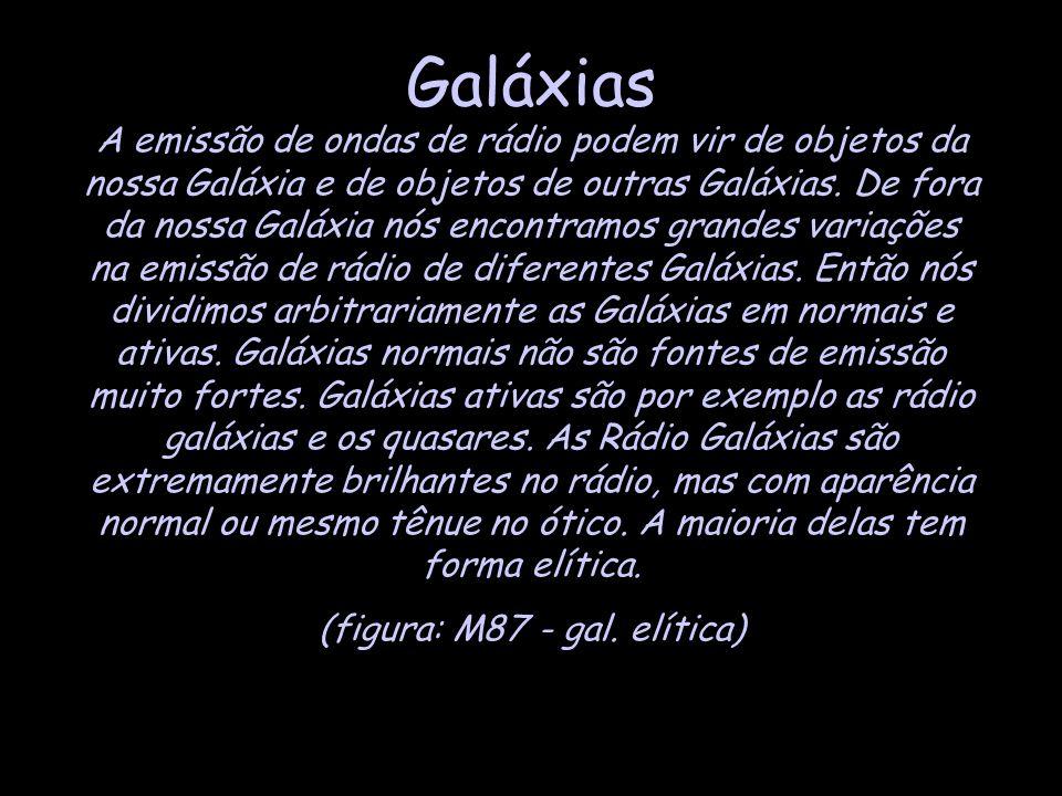Galáxias A emissão de ondas de rádio podem vir de objetos da nossa Galáxia e de objetos de outras Galáxias. De fora da nossa Galáxia nós encontramos g