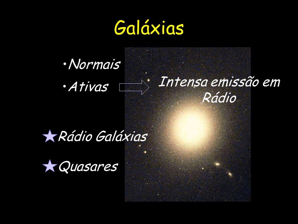 Galáxias Normais Ativas Intensa emissão em Rádio Quasares Rádio Galáxias