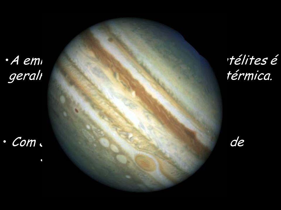 Planetas A emissão de rádio planetas e seus satélites é geralmente devida apenas à radiação térmica. Com Júpiter e uma pequena extensão de Saturno iss