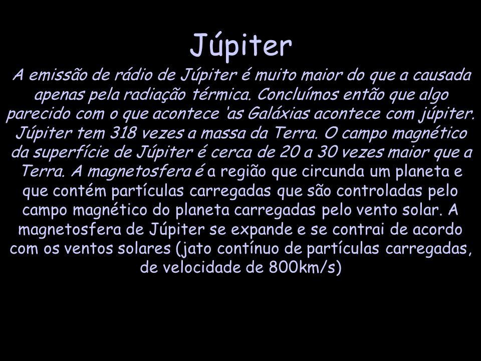 Júpiter A emissão de rádio de Júpiter é muito maior do que a causada apenas pela radiação térmica. Concluímos então que algo parecido com o que aconte