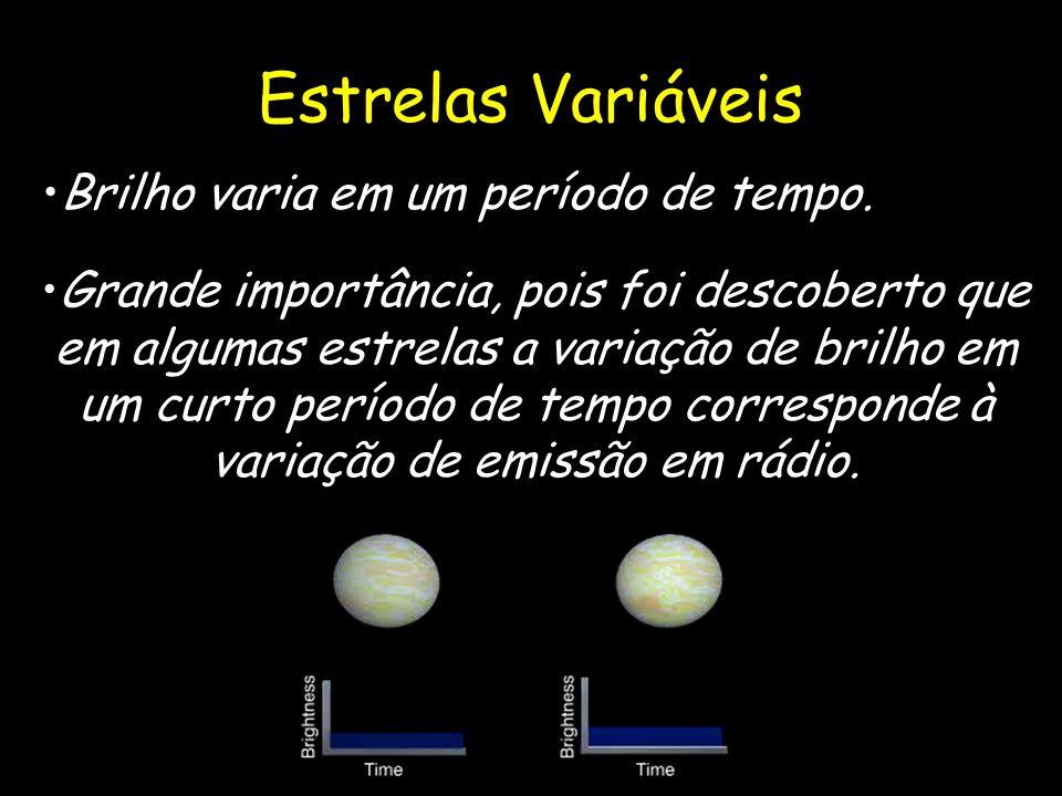 Grande importância, pois foi descoberto que em algumas estrelas a variação de brilho em um curto período de tempo corresponde à variação de emissão em