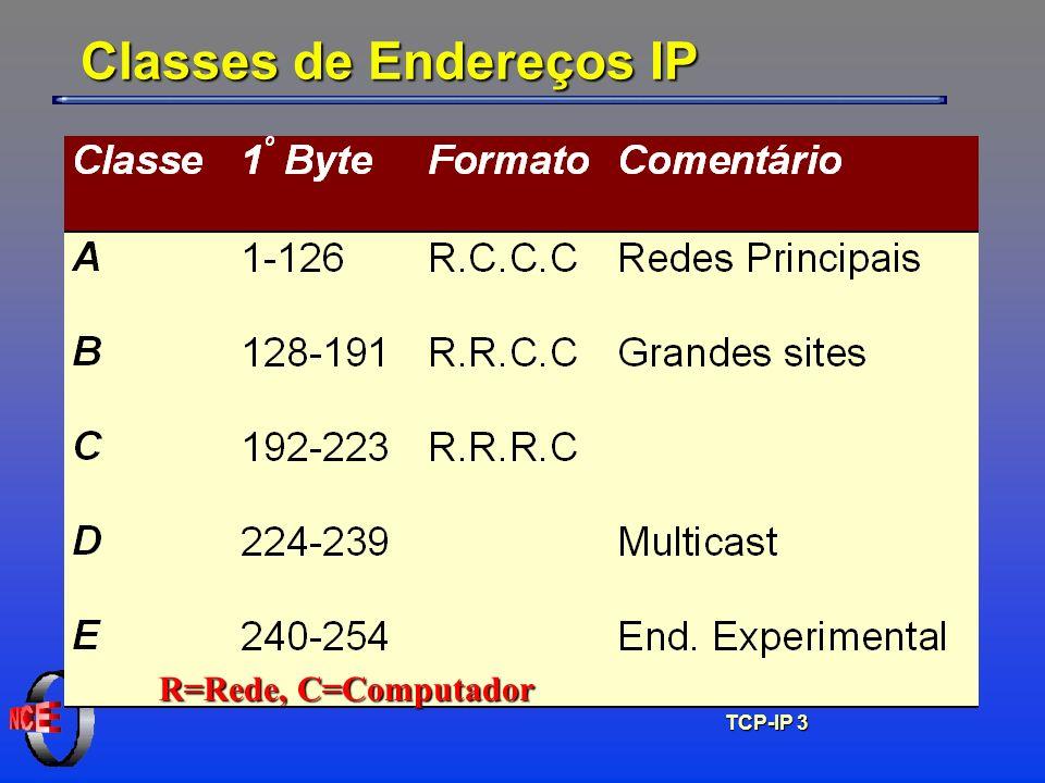 TCP-IP 4 Máscaras de sub-redes RedeComputadores 01531 • Número de sub-redes = 2 6 = 64 • Número de computadores = 2 10 = 1024 • Endereços com todos 0, todos 1 e 127 não são usados, RedeComp 01531 Sub 109