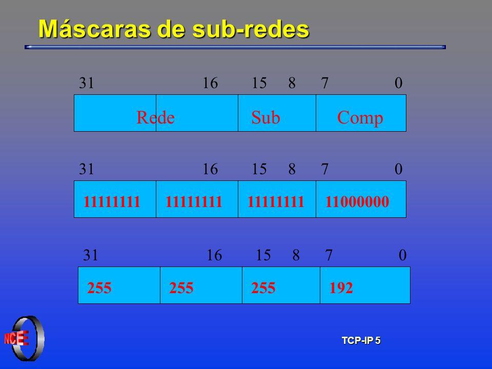 TCP-IP 5 Máscaras de sub-redes RedeComp 01531 Sub 7168 11111111 015317168 11111111 11000000 255 015317168 255 192
