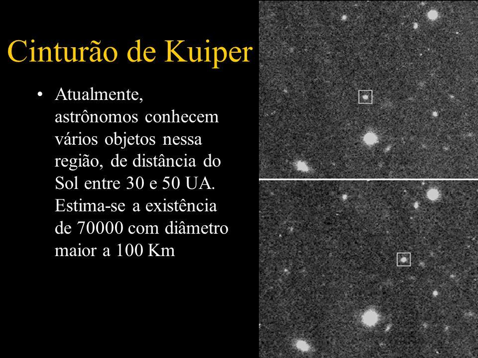 Atualmente, astrônomos conhecem vários objetos nessa região, de distância do Sol entre 30 e 50 UA. Estima-se a existência de 70000 com diâmetro maior