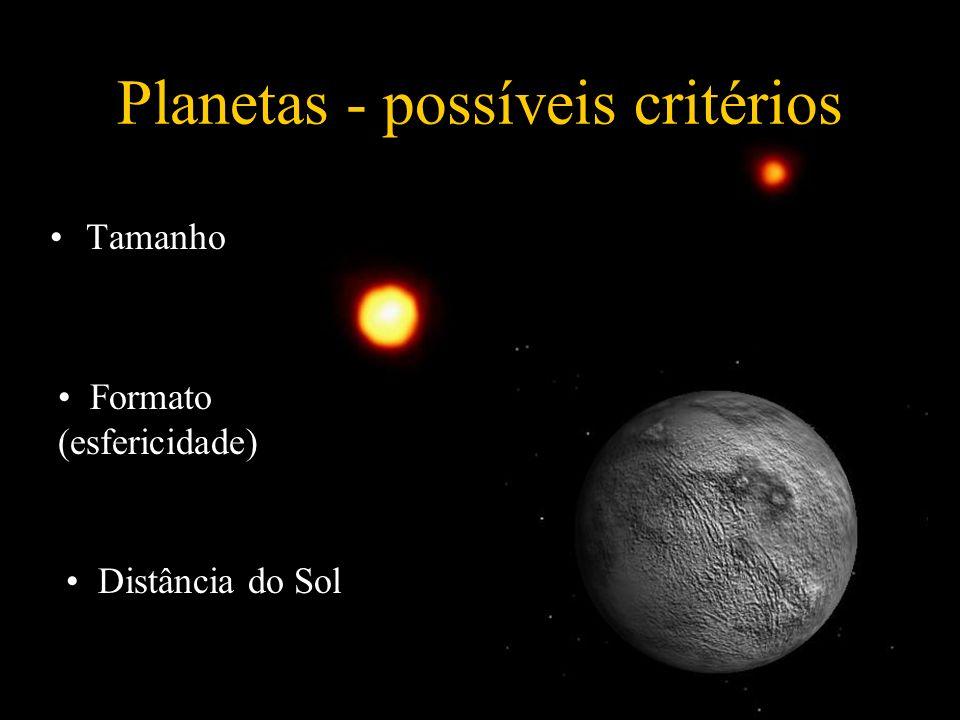 Planetas - possíveis critérios Tamanho Formato (esfericidade) Distância do Sol