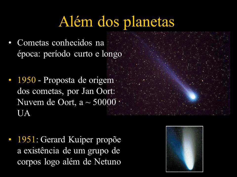 Além dos planetas Cometas conhecidos na época: período curto e longo 1950 - Proposta de origem dos cometas, por Jan Oort: Nuvem de Oort, a ~ 50000 UA