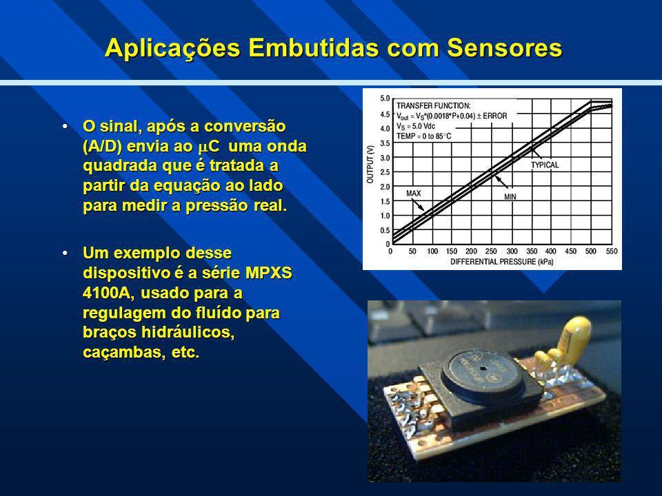 Aplicações Embutidas com Sensores O sinal, após a conversão (A/D) envia ao C uma onda quadrada que é tratada a partir da equação ao lado para medir a