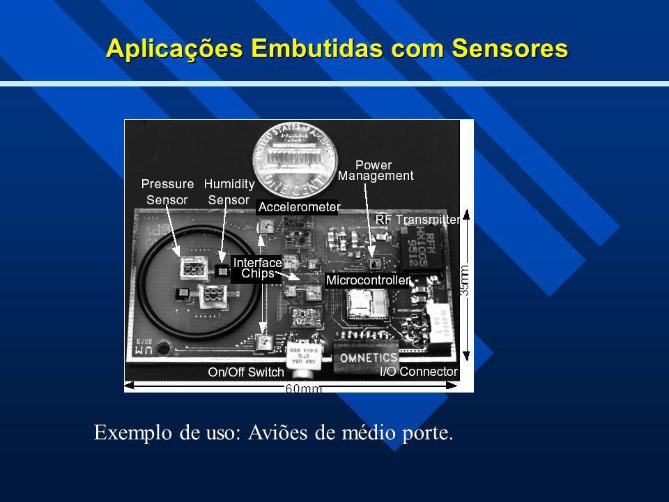 Aplicações Embutidas com Sensores Exemplo de uso: Aviões de médio porte.