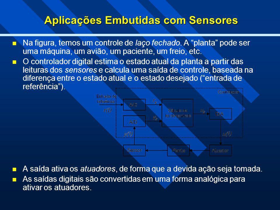Aplicações Embutidas com Sensores Na figura, temos um controle de laço fechado. A planta pode ser uma máquina, um avião, um paciente, um freio, etc. O