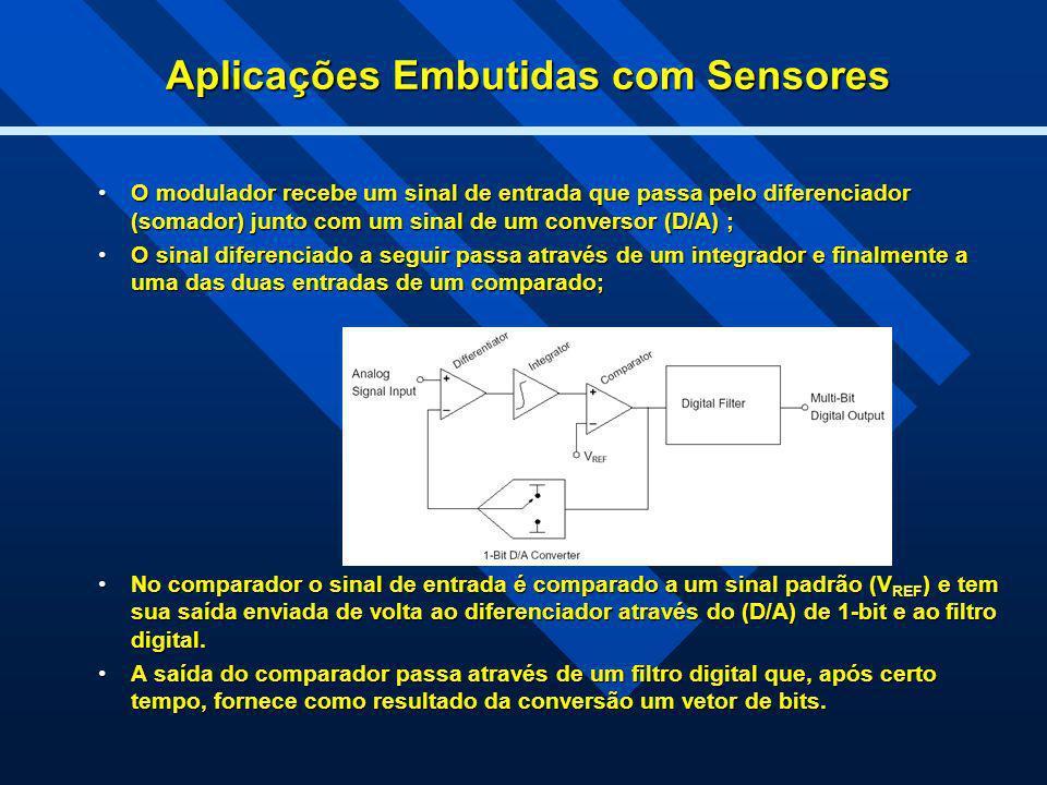 Aplicações Embutidas com Sensores O modulador recebe um sinal de entrada que passa pelo diferenciador (somador) junto com um sinal de um conversor (D/