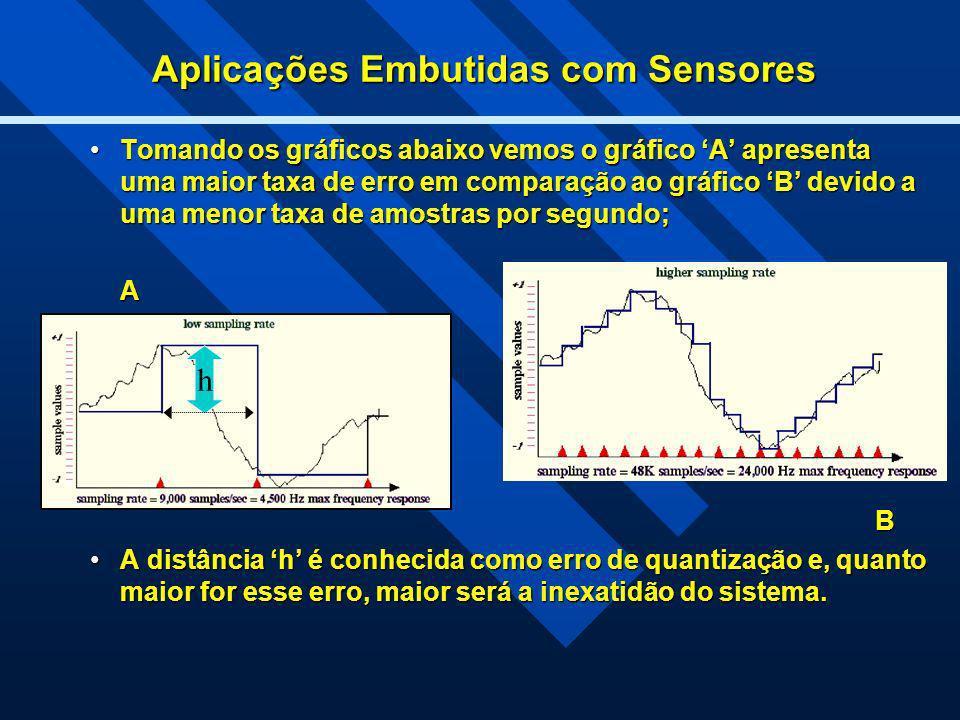 Aplicações Embutidas com Sensores Tomando os gráficos abaixo vemos o gráfico A apresenta uma maior taxa de erro em comparação ao gráfico B devido a um