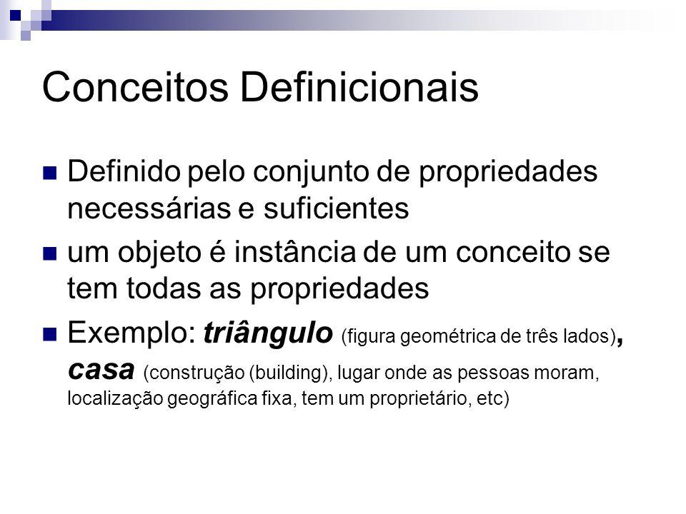 Conceitos Definicionais Definido pelo conjunto de propriedades necessárias e suficientes um objeto é instância de um conceito se tem todas as propried