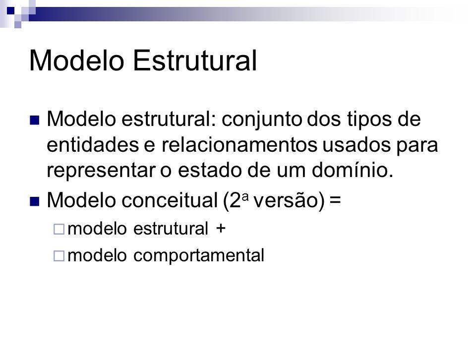 Modelo Estrutural Modelo estrutural: conjunto dos tipos de entidades e relacionamentos usados para representar o estado de um domínio. Modelo conceitu