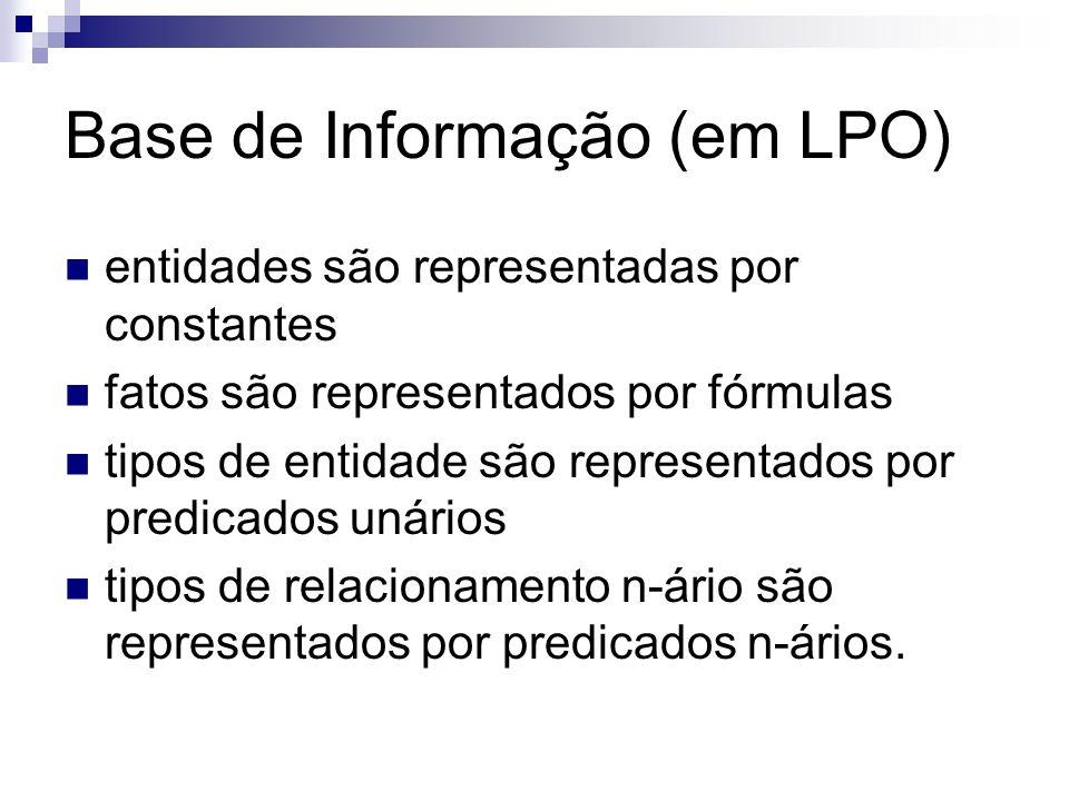 Base de Informação (em LPO) entidades são representadas por constantes fatos são representados por fórmulas tipos de entidade são representados por pr