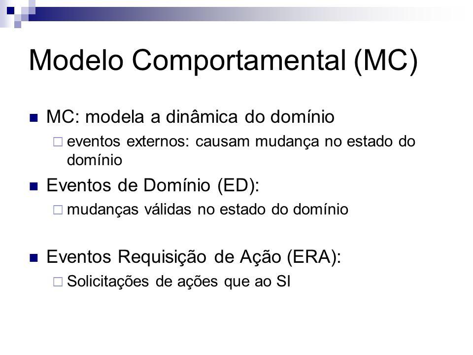 Modelo Comportamental (MC) MC: modela a dinâmica do domínio eventos externos: causam mudança no estado do domínio Eventos de Domínio (ED): mudanças vá