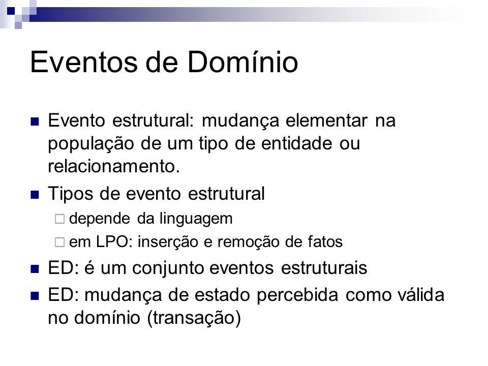Eventos de Domínio Evento estrutural: mudança elementar na população de um tipo de entidade ou relacionamento. Tipos de evento estrutural depende da l