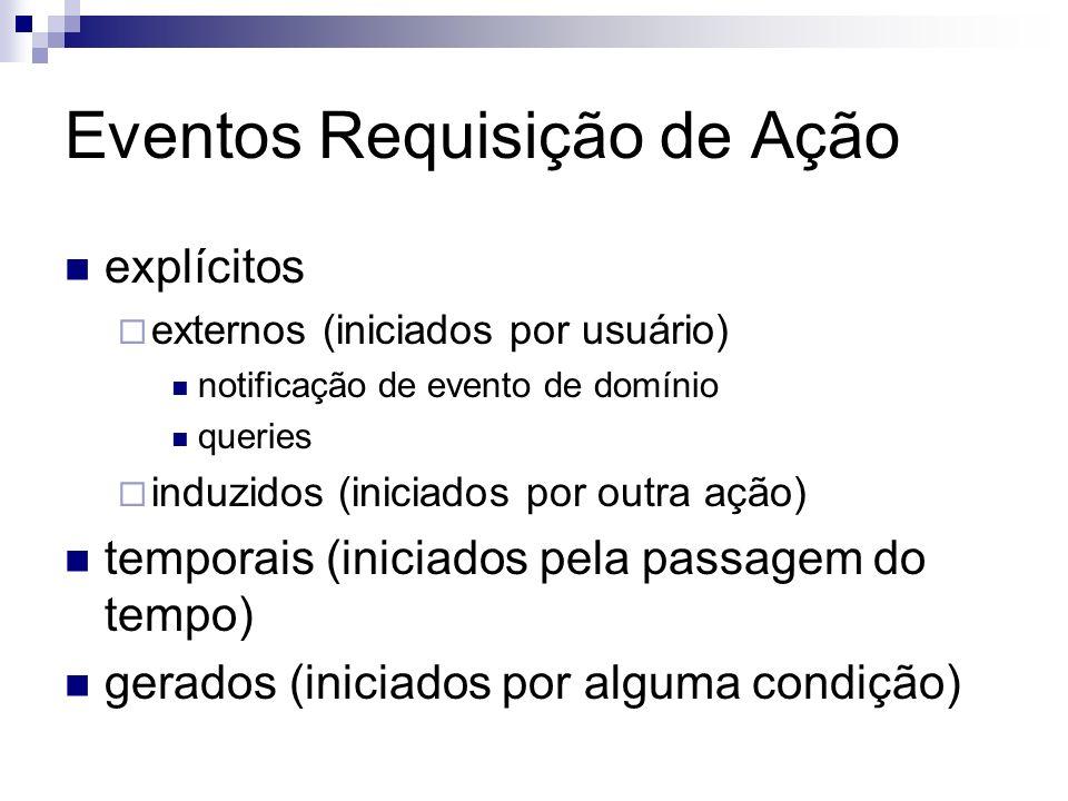 Eventos Requisição de Ação explícitos externos (iniciados por usuário) notificação de evento de domínio queries induzidos (iniciados por outra ação) t