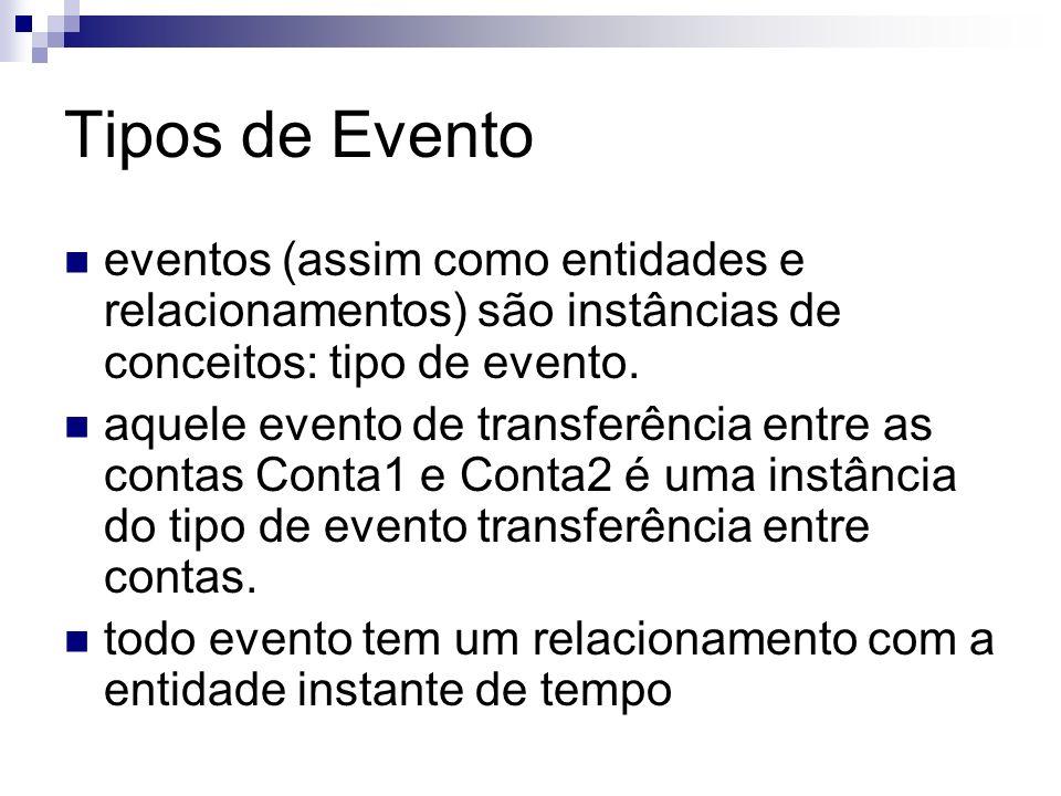 Tipos de Evento eventos (assim como entidades e relacionamentos) são instâncias de conceitos: tipo de evento. aquele evento de transferência entre as