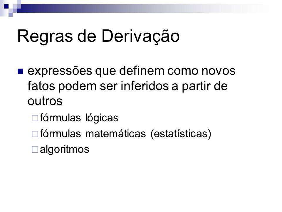 Regras de Derivação expressões que definem como novos fatos podem ser inferidos a partir de outros fórmulas lógicas fórmulas matemáticas (estatísticas