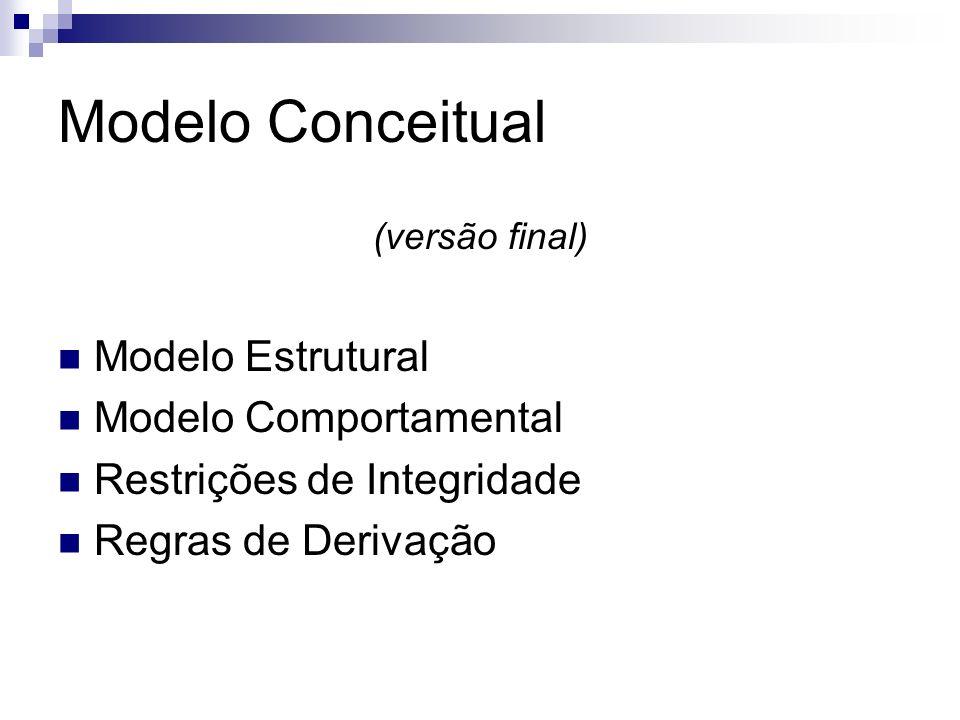 Modelo Conceitual (versão final) Modelo Estrutural Modelo Comportamental Restrições de Integridade Regras de Derivação