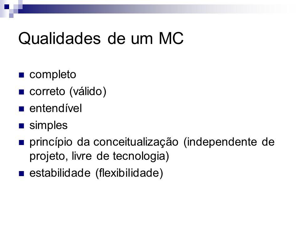 Qualidades de um MC completo correto (válido) entendível simples princípio da conceitualização (independente de projeto, livre de tecnologia) estabili