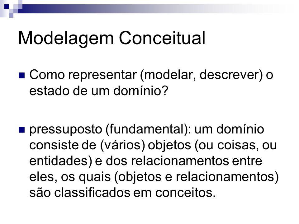 Modelagem Conceitual o estado de um domínio (num dado momento) consiste de um conjunto de objetos, um conjunto de relacionamentos e um conjunto de conceitos nos quais os objetos e relacionamentos são classificados o conjunto de conceitos é chamado de modelo (ou esquema) conceitual (1 a versão)