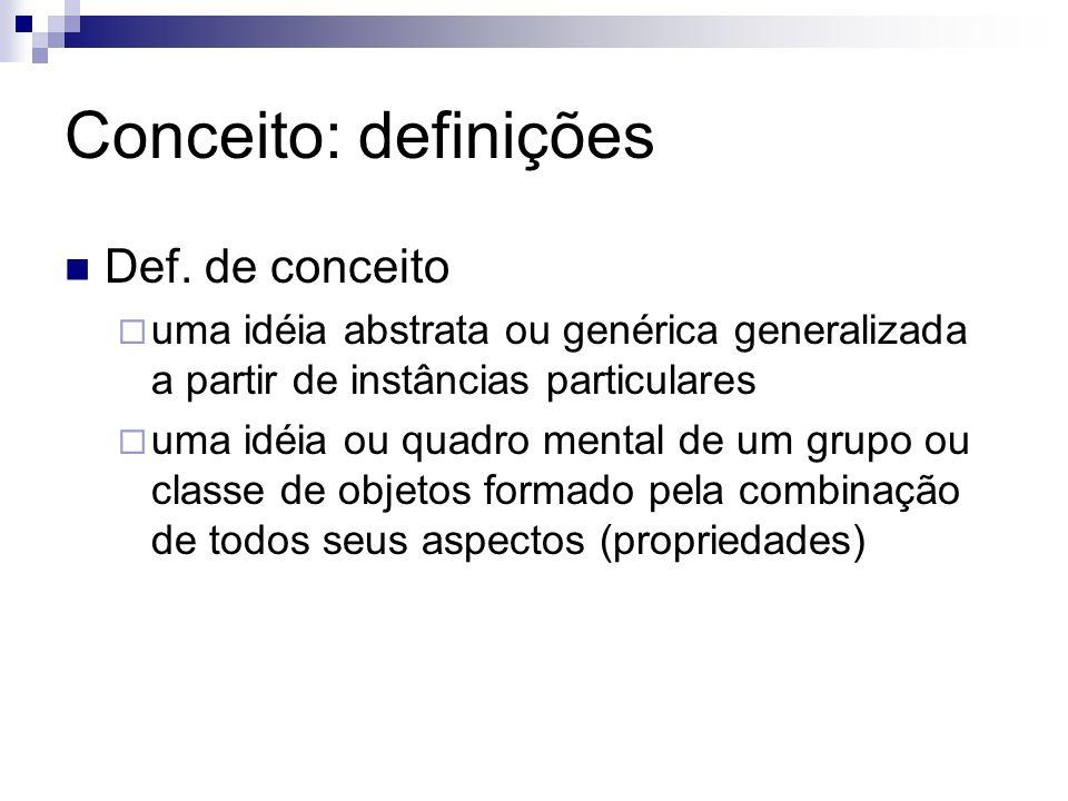 Conceito: definições Def. de conceito uma idéia abstrata ou genérica generalizada a partir de instâncias particulares uma idéia ou quadro mental de um