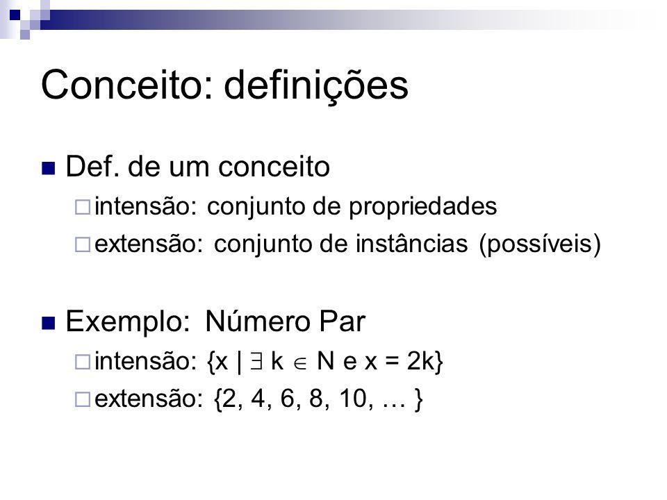 Conceito: definições Def. de um conceito intensão: conjunto de propriedades extensão: conjunto de instâncias (possíveis) Exemplo: Número Par intensão: