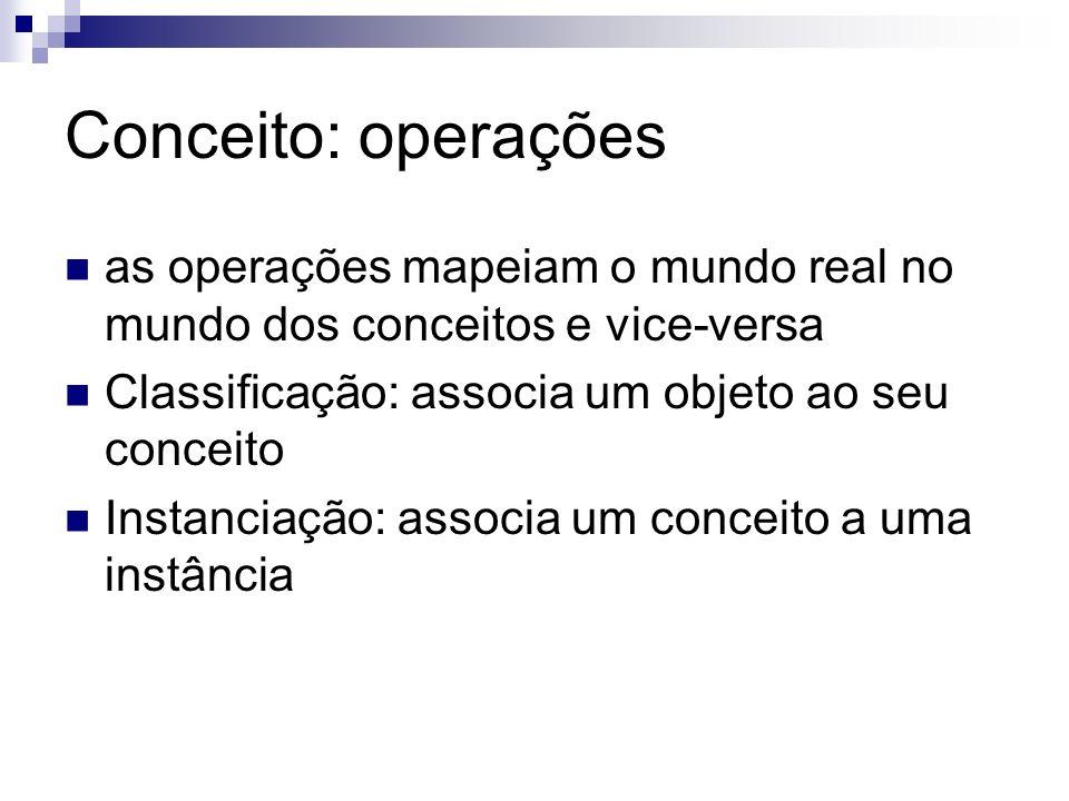 Conceito: operações as operações mapeiam o mundo real no mundo dos conceitos e vice-versa Classificação: associa um objeto ao seu conceito Instanciaçã