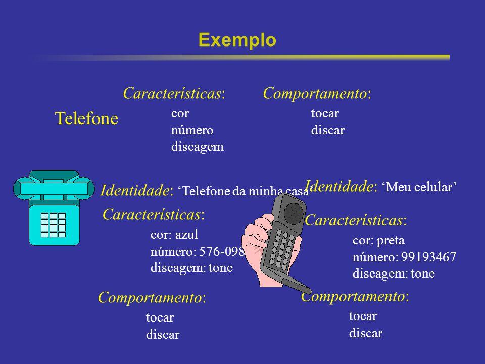 10 Exemplo Características: cor número discagem Comportamento: tocar discar Telefone Identidade: Meu celular Características: cor: preta número: 99193