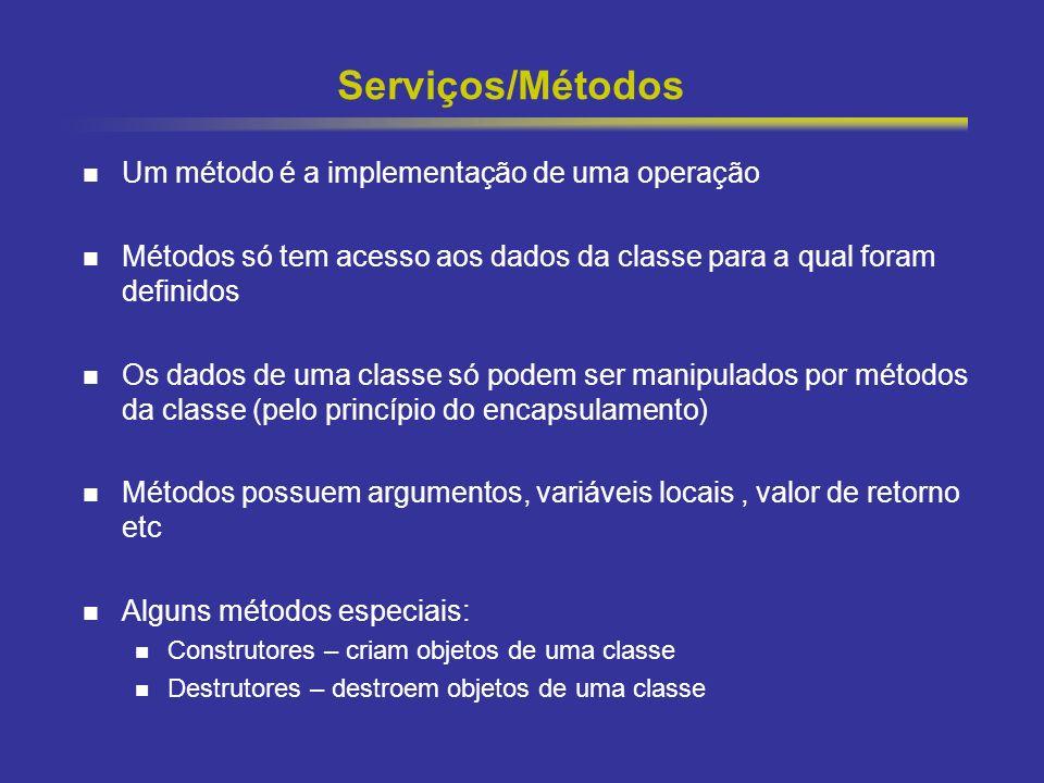 14 Serviços/Métodos Um método é a implementação de uma operação Métodos só tem acesso aos dados da classe para a qual foram definidos Os dados de uma