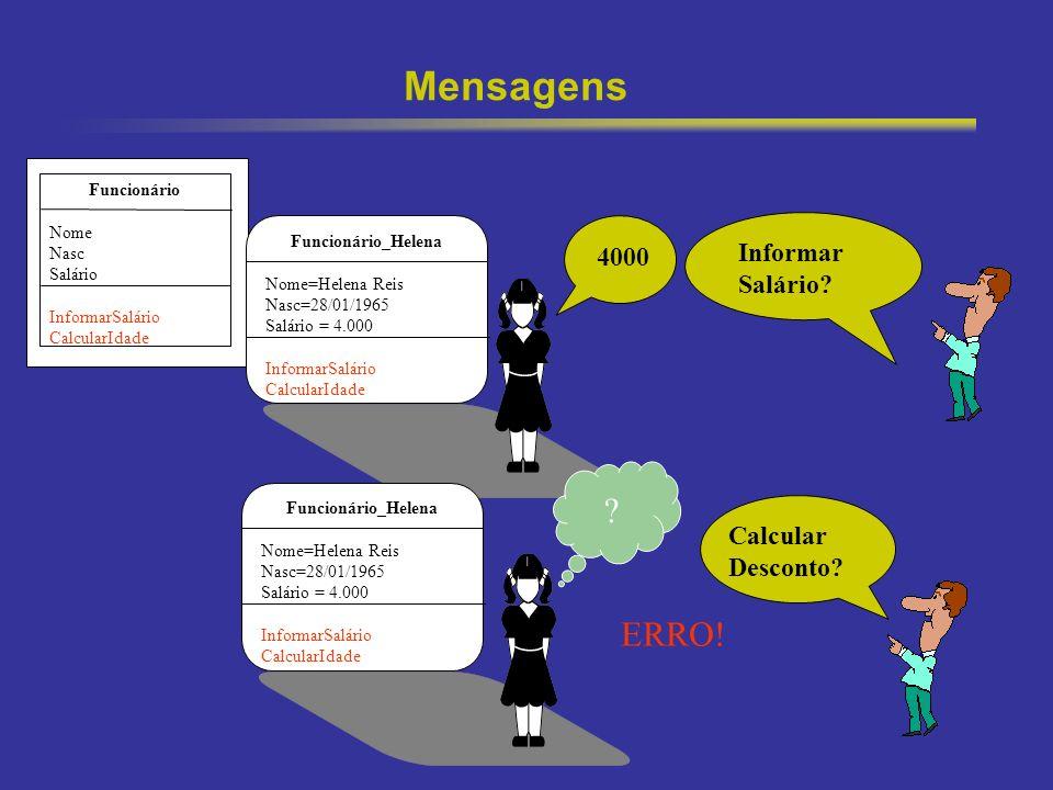 16 Mensagens Funcionário Nome Nasc Salário InformarSalário CalcularIdade Funcionário_Helena Nome=Helena Reis Nasc=28/01/1965 Salário = 4.000 InformarS