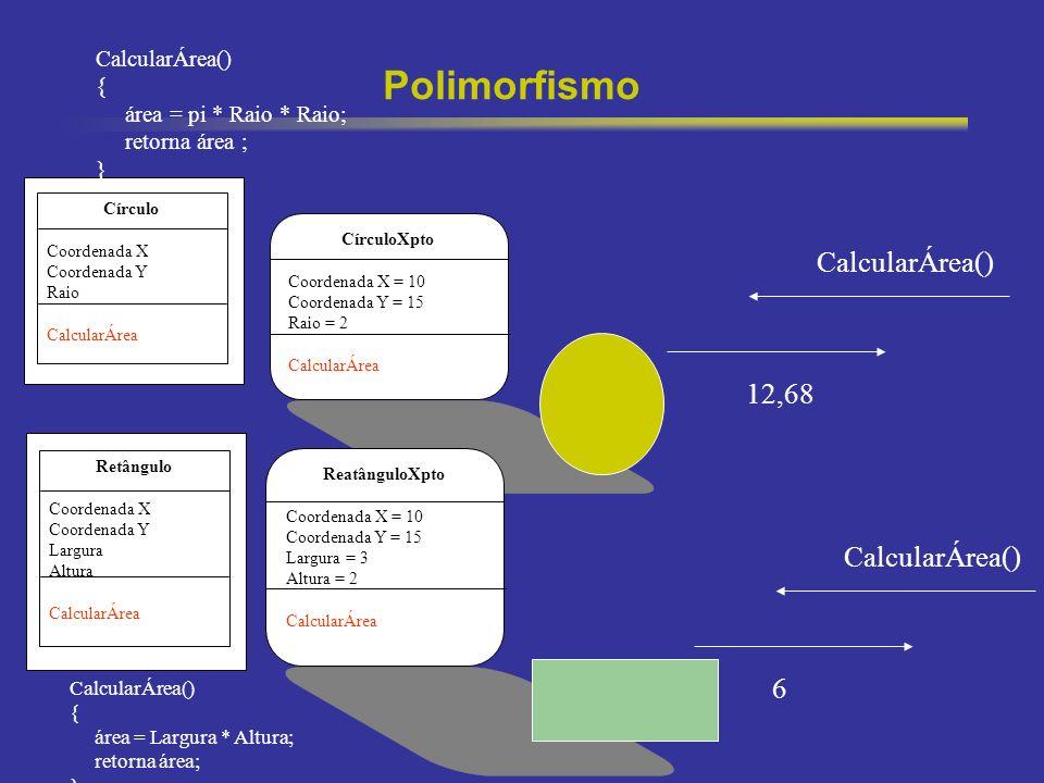 18 Polimorfismo Círculo Coordenada X Coordenada Y Raio CalcularÁrea CírculoXpto Coordenada X = 10 Coordenada Y = 15 Raio = 2 CalcularÁrea ReatânguloXp