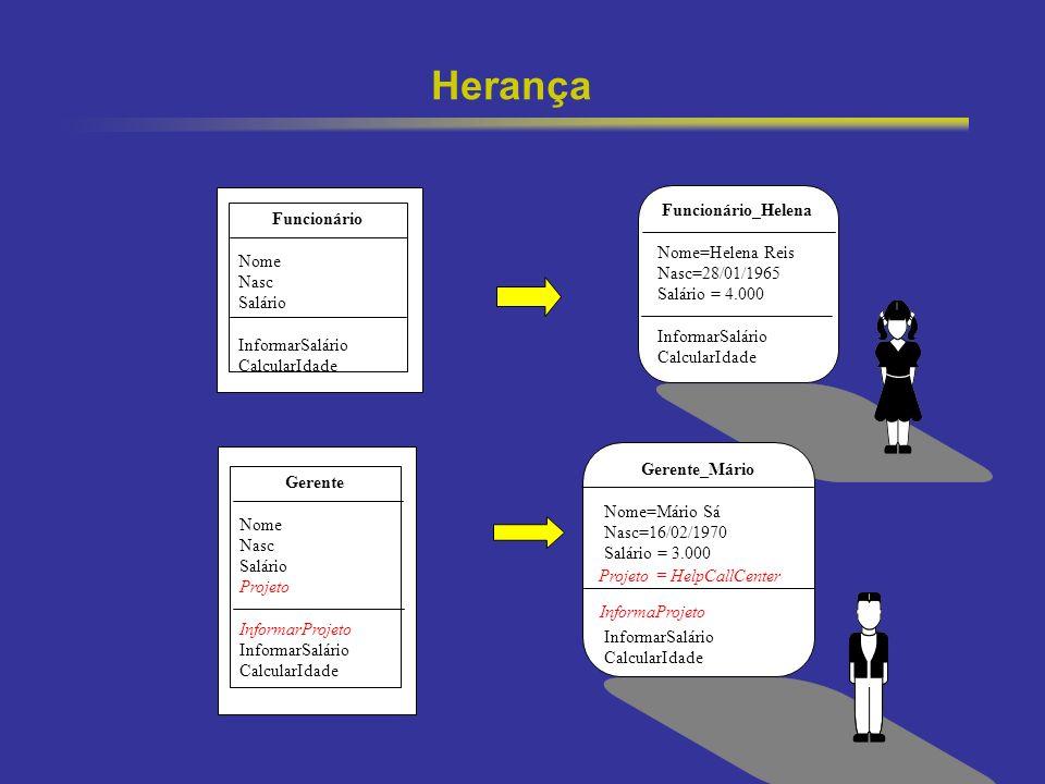 21 Herança Funcionário_Helena Nome=Helena Reis Nasc=28/01/1965 Salário = 4.000 InformarSalário CalcularIdade Funcionário Nome Nasc Salário InformarSal