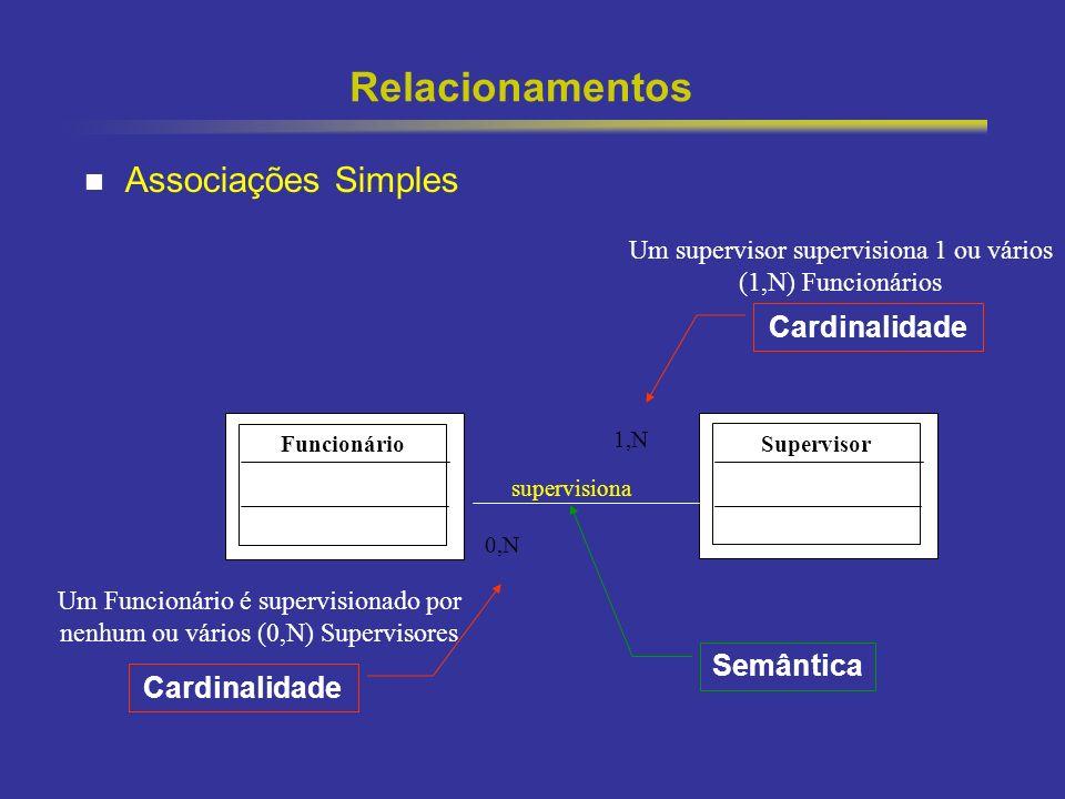 29 Relacionamentos Associações Simples FuncionárioSupervisor 1,N Cardinalidade 0,N Cardinalidade Um supervisor supervisiona 1 ou vários (1,N) Funcioná