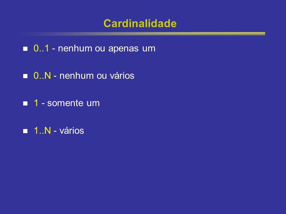 31 Cardinalidade 0..1 - nenhum ou apenas um 0..N - nenhum ou vários 1 - somente um 1..N - vários