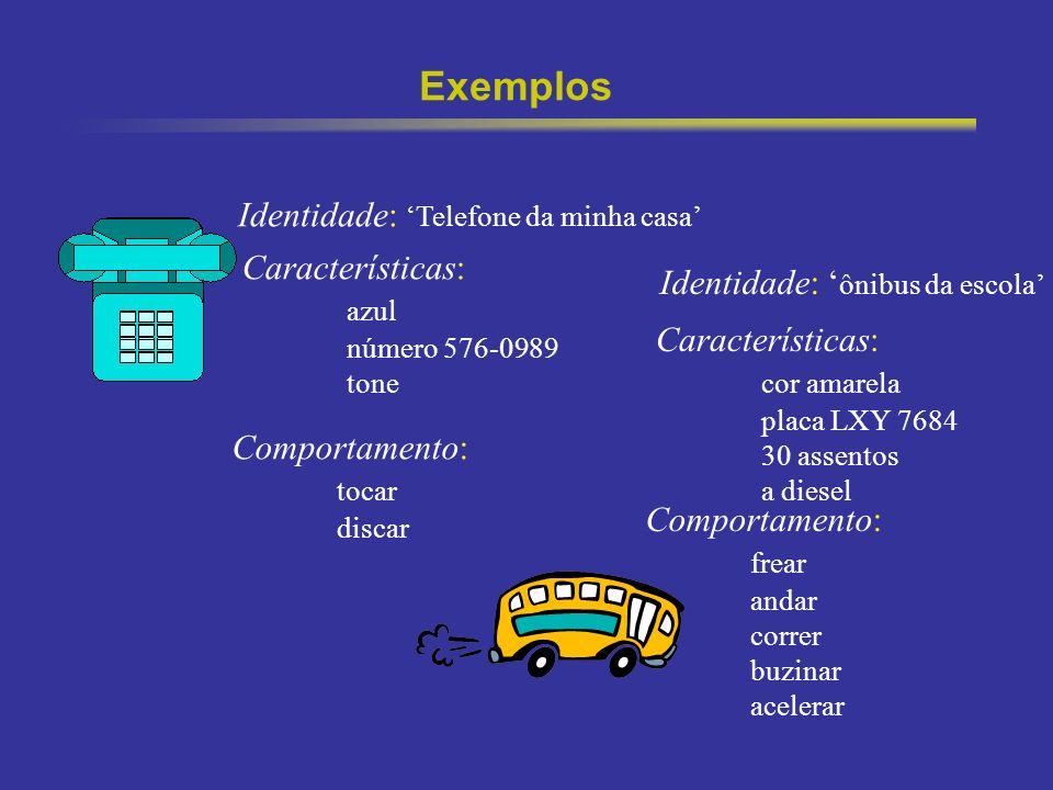 4 Exemplos Identidade: Telefone da minha casa Características: azul número 576-0989 tone Comportamento: tocar discar Identidade: ônibus da escola Cara