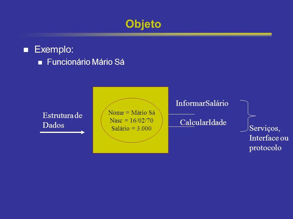 7 Objeto Exemplo: Funcionário Mário Sá Nome = Mário Sá Nasc = 16/02/70 Salário = 3.000 Estrutura de Dados Serviços, Interface ou protocolo InformarSal