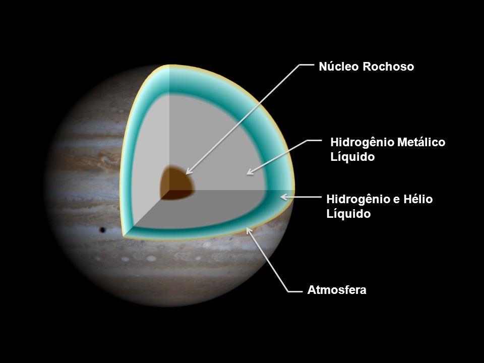 Núcleo Rochoso Hidrogênio Metálico Líquido Hidrogênio e Hélio Líquido Atmosfera