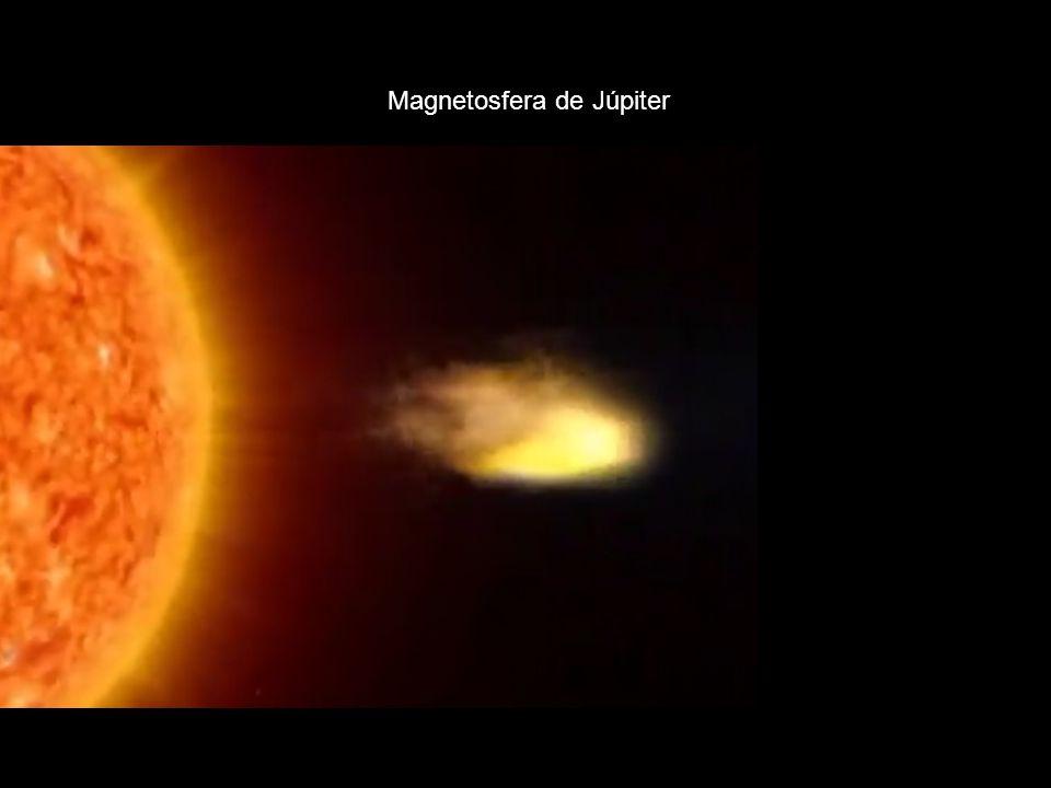 Magnetosfera de Júpiter