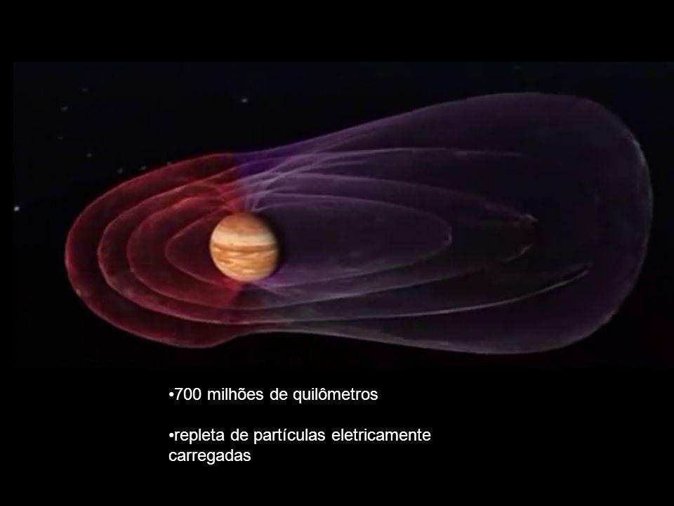 700 milhões de quilômetros repleta de partículas eletricamente carregadas
