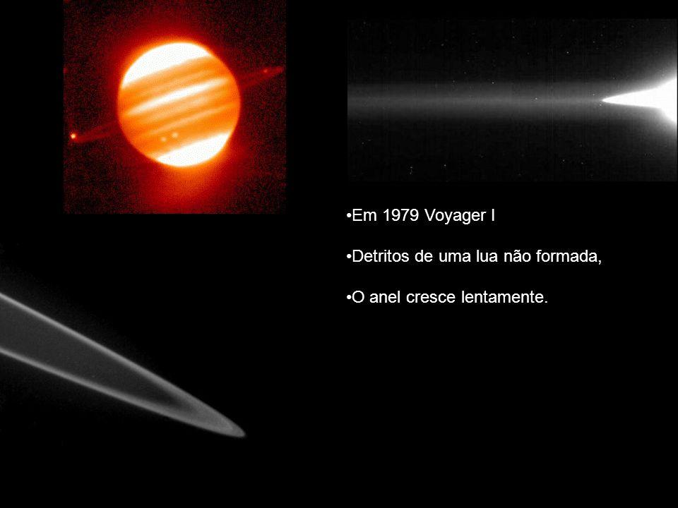 Em 1979 Voyager I Detritos de uma lua não formada, O anel cresce lentamente.