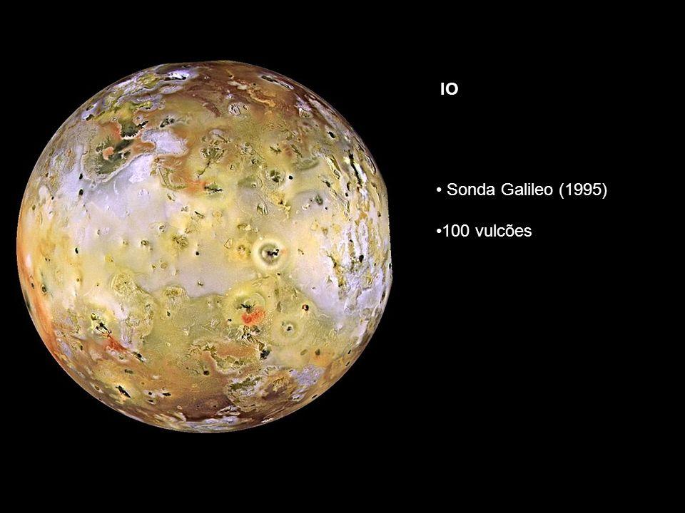 IO, IO Sonda Galileo (1995) 100 vulcões