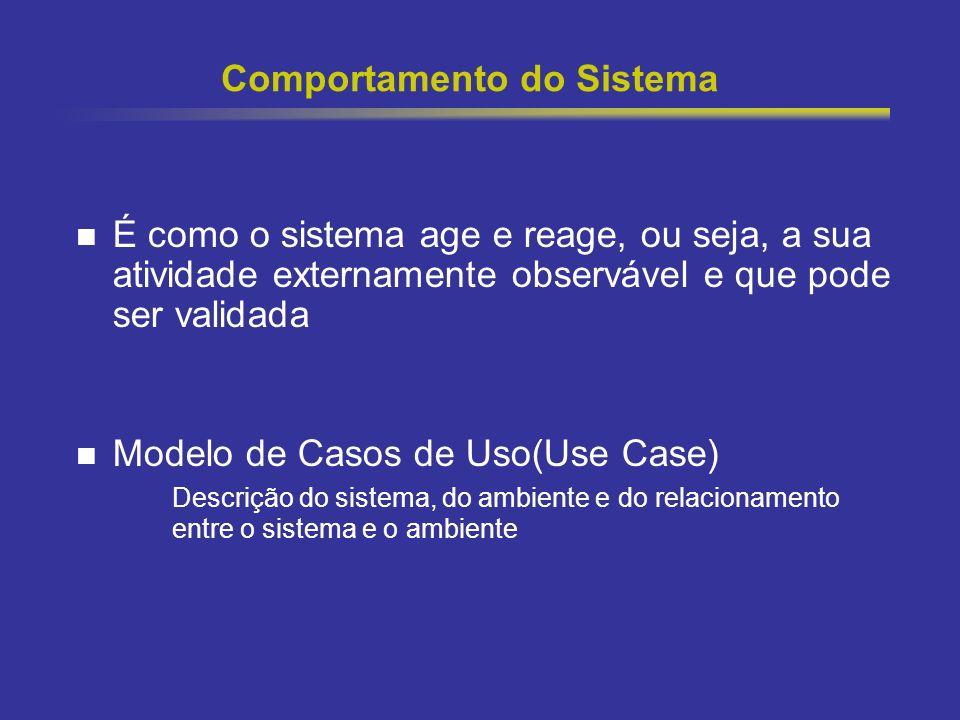 2 Comportamento do Sistema É como o sistema age e reage, ou seja, a sua atividade externamente observável e que pode ser validada Modelo de Casos de U
