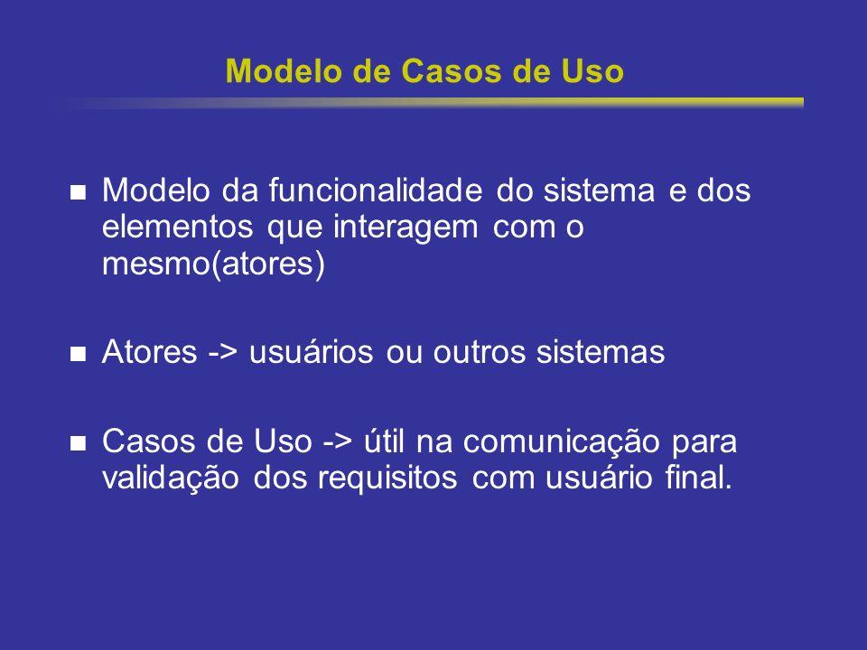 4 Modelo de Casos de Uso Modelo da funcionalidade do sistema e dos elementos que interagem com o mesmo(atores) Atores -> usuários ou outros sistemas C