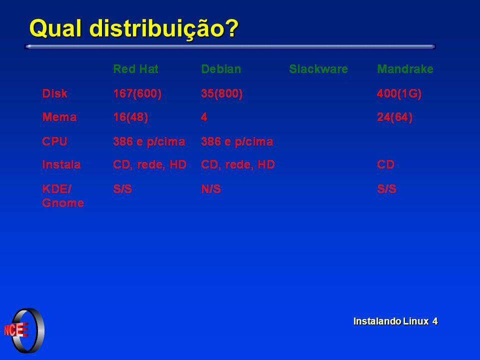 Instalando Linux 15 Disco de boot (RedHat) l Rawrite Copia a imagem de um disco (arquivo.img) para um diskete Copia a imagem de um disco (arquivo.img) para um diskete diretório cd_rom:\dosutils diretório cd_rom:\dosutils rawrite rawrite