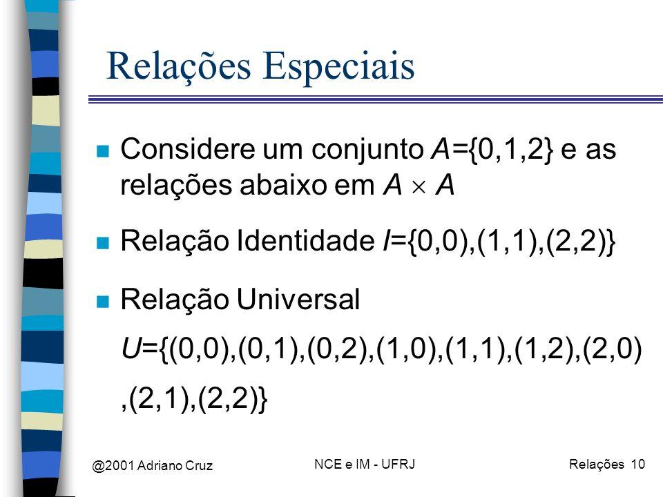 @2001 Adriano Cruz NCE e IM - UFRJRelações 10 Relações Especiais n Considere um conjunto A={0,1,2} e as relações abaixo em A A n Relação Identidade I={0,0),(1,1),(2,2)} n Relação Universal U={(0,0),(0,1),(0,2),(1,0),(1,1),(1,2),(2,0),(2,1),(2,2)}