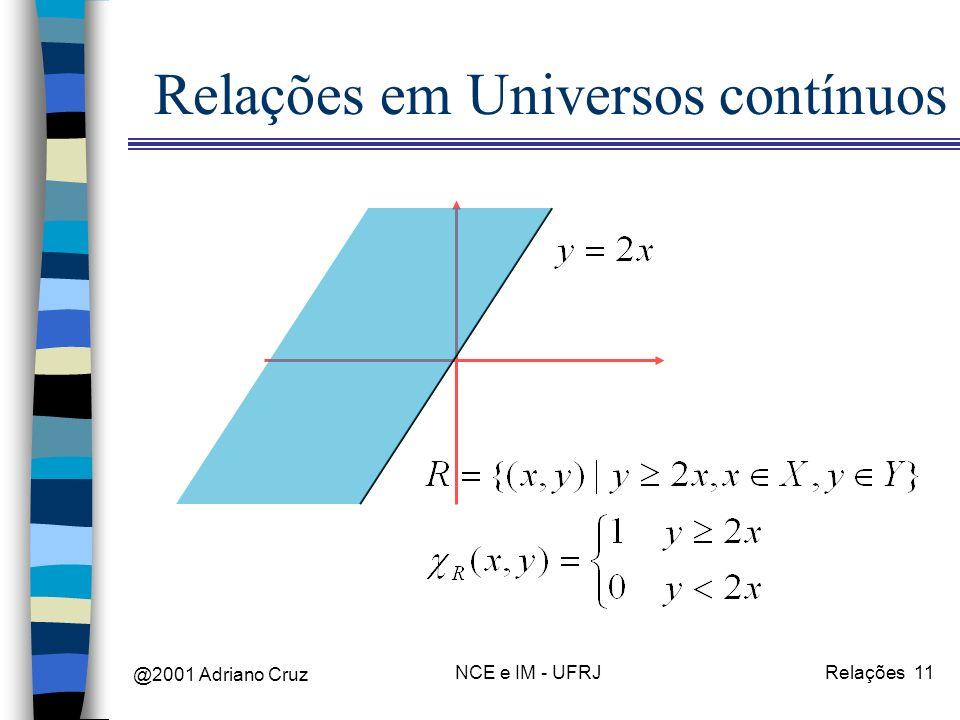 @2001 Adriano Cruz NCE e IM - UFRJRelações 11 Relações em Universos contínuos