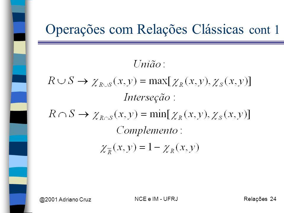 @2001 Adriano Cruz NCE e IM - UFRJRelações 24 Operações com Relações Clássicas cont 1