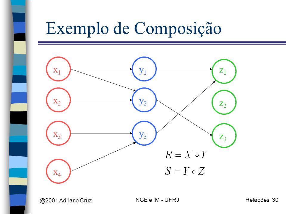 @2001 Adriano Cruz NCE e IM - UFRJRelações 30 Exemplo de Composição x1x1 x2x2 x3x3 x4x4 y1y1 y2y2 y3y3 z1z1 z2z2 z3z3